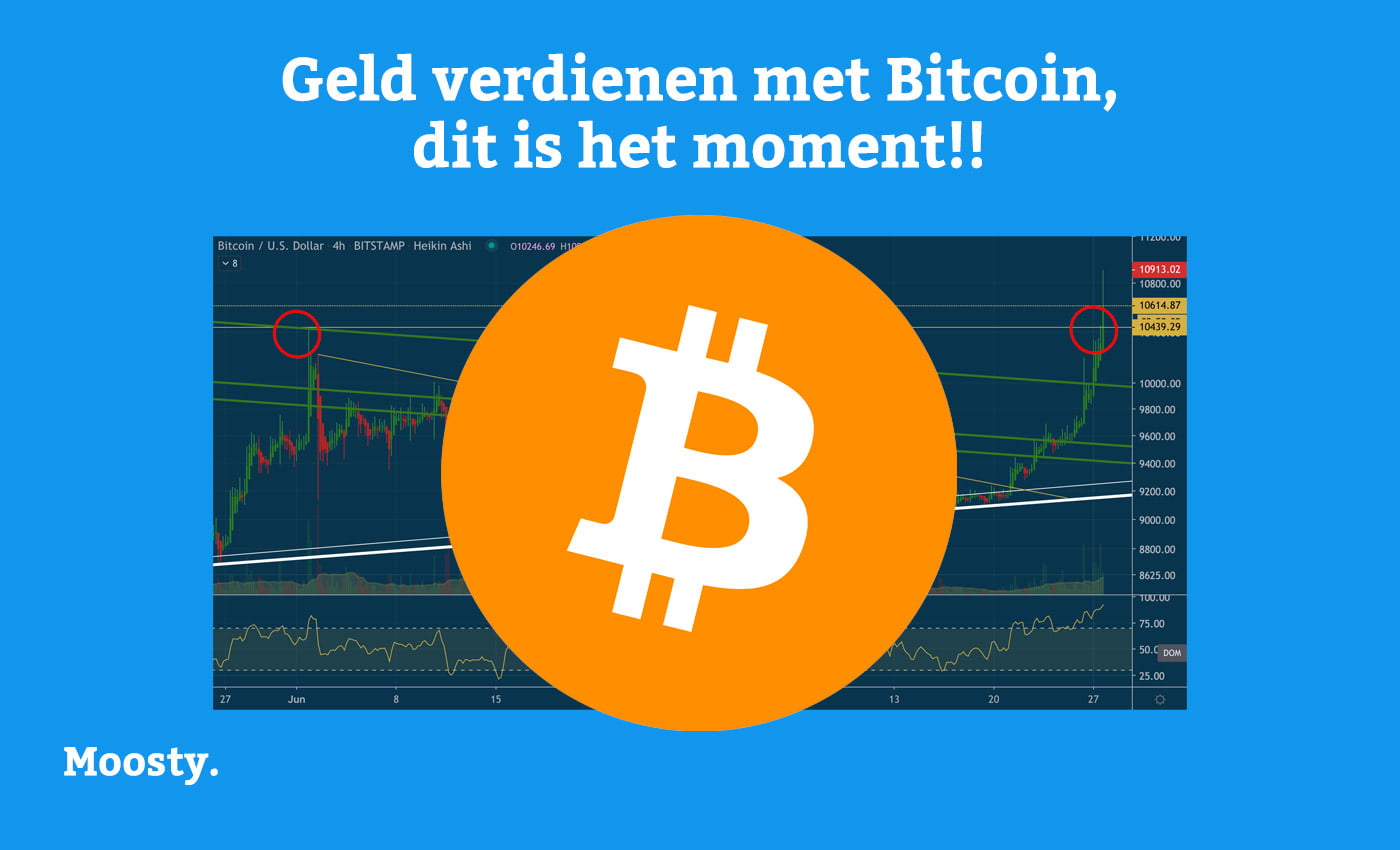 Geld verdienen met Bitcoin