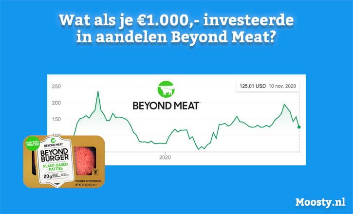 Moosty - Beyond Meat aandelen