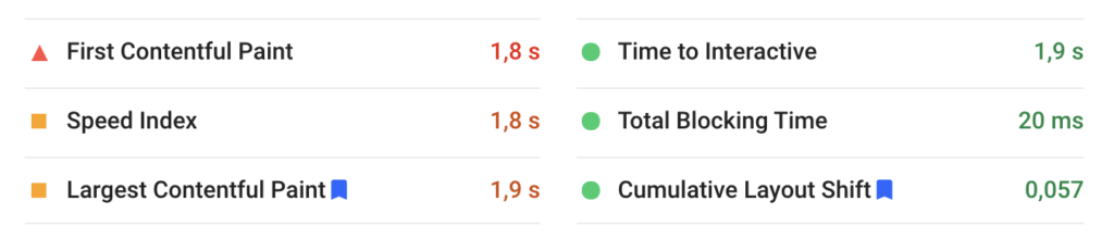 Google PageSpeed - snelheid website